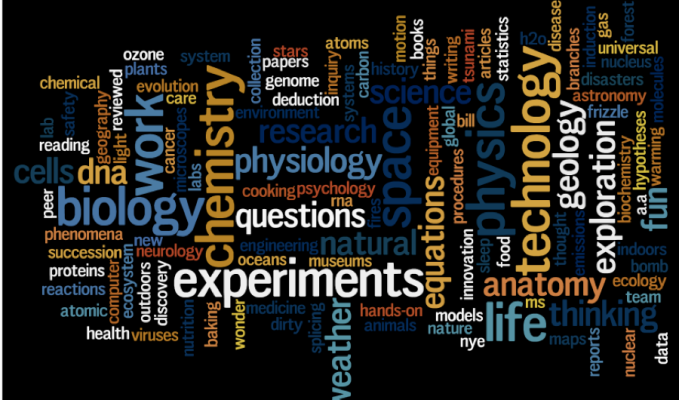 Preservice teacher perspectives: What isscience?