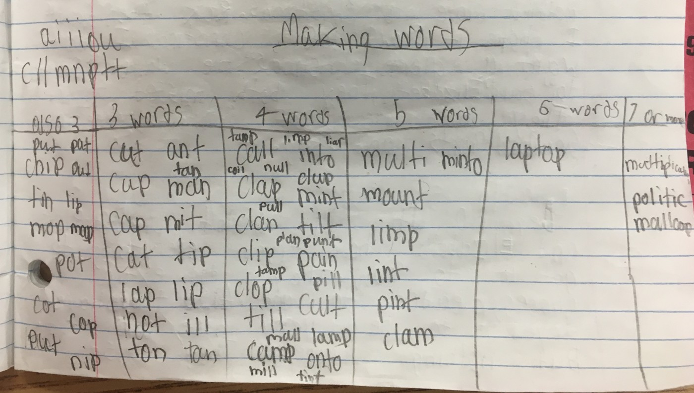 this instructional strategy requires students to use a given set of letters to make words the teacher chooses one big word as a mystery word and gives