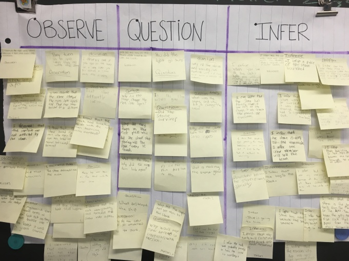 Observe, question, infer