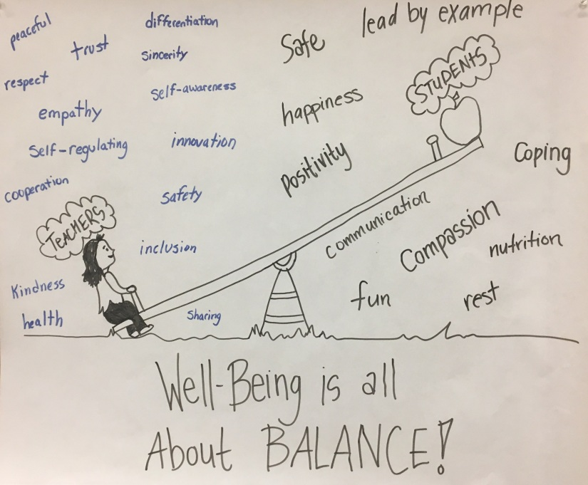 Well-being teeter-totter