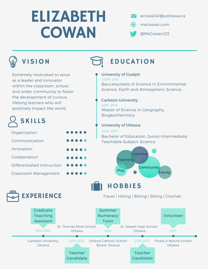 CowanE_Teaching_Resume_2017 (Visual)
