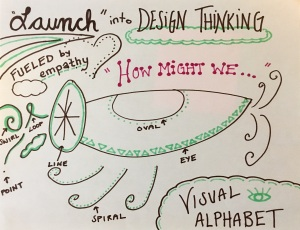Launch into Design Thinking