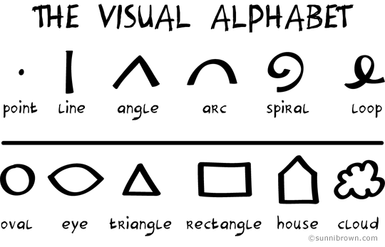 Visual Alphabet